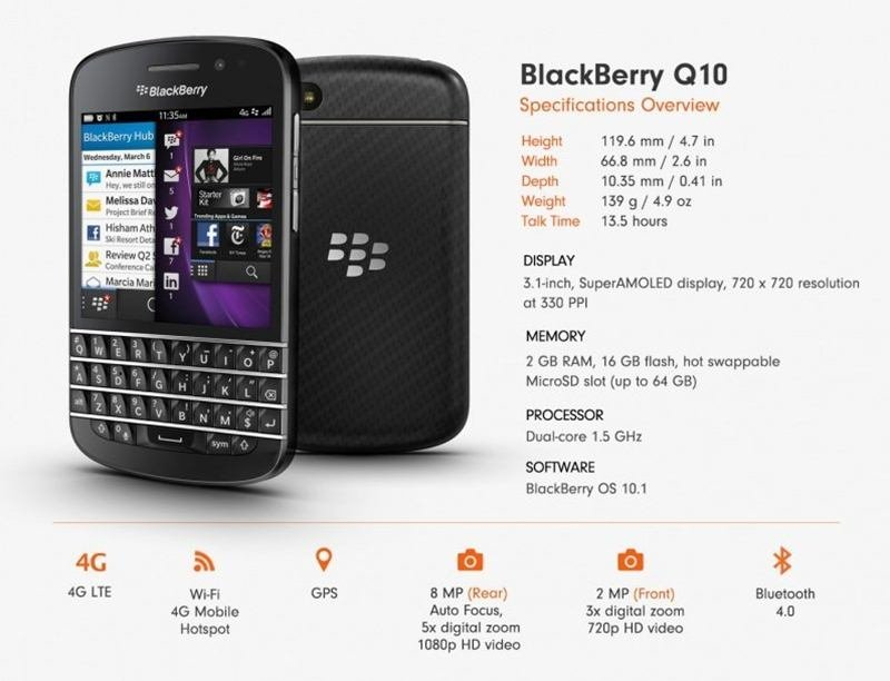 Cáchsử dụngđiện thoại Blackberry Q10 Cáchsử dụngđiện thoại BlackBerry 10